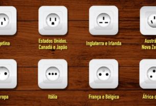 Tomadas e Eletrônicos no Exterior   1001 Dicas de Viagem