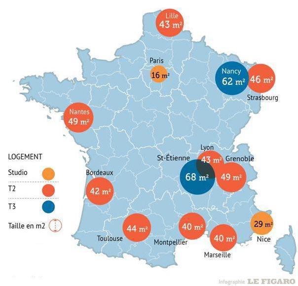 Quanto custa morar na França
