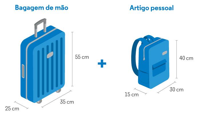 Dimensões da bagagem de mão ANAC 1001 Dicas de Viagem