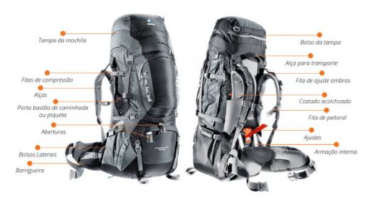Mochilão - Mochila cargueira - Backpack Travel 6